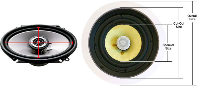 Different Speakers In Car